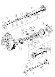 wiring diagram for 1999 club car golf cart on wiring images free Gas Club Car Wiring Diagram Free wiring diagram for 1999 club car golf cart 16 1994 Gas Club Car Wiring Diagram