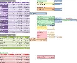 Macro Chart Create Excel Spreadsheet Formula Macro Chart Graph