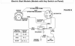portable generator wiring diagram wiring diagrams 4000 watt generac generator wiring diagrams