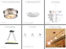types of ceiling lighting. Type Of Ceiling Lights Types Lighting