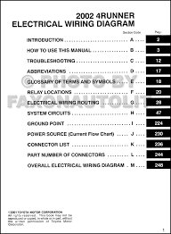2002 toyota 4runner wiring diagram wiring library \u2022 1993 Toyota 4Runner Specs at 1993 Toyota 4 Runner Wiring Diagrams