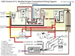 porsche 996 engine wiring diagram basic guide wiring diagram \u2022 1974 porsche 911 engine wiring diagram at 1974 Porsche 911 Wiring Diagram