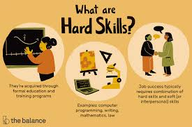 What Are Hard Skills