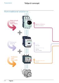 tesys u motor control and protection 2 pdf manualzz com tesys u motor control and protection 2 pdf