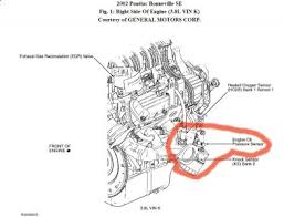 2005 buick lacrosse blower motor location wiring diagram for car thermostat location on 2005 chevy colorado besides 2006 buick rendezvous fuse box diagram additionally dodge challenger