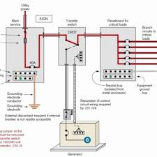 whole house generator automatic transfer switch wiring diagram example whole house generator automatic transfer switch wiring diagram