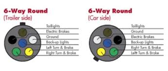 7 pin round trailer plug wiring diagram wiring diagram and 7 pin trailer socket wiring diagram south africa diagrams
