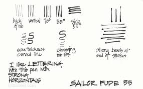 Stroke Charts Calligraphy Fountain Pen Sketching Part 7 Pens With Variable Lines 2