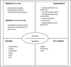 Free Editable Frayer Model Vocabulary Graphic Organizer Templates Frayer Model Template 2 Per