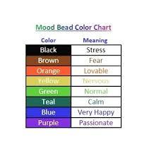 Bead Color Chart Antique Roses Artsy Cc