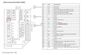 nissan fuse diagram wiring diagram site nissan fuse panel diagram wiring diagram schematic 2006 nissan frontier fuse box diagram nissan fuse diagram