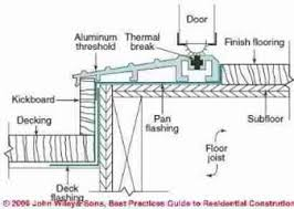 exterior door threshold install. figure 3-26 - above, flashing details above and below an exterior door threshold install