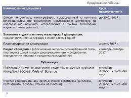 Отчет о научно исследовательской работе магистранта пример Звание должность Рабочая программа работы НИР магистрантов сост Зачастую объем работы не должен Менеджмент Тип работы Отчеты по