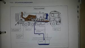 scania r wiring diagram wiring diagram and schematic design scania 113 wiring diagram schematics and diagrams