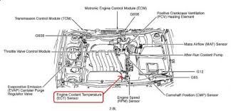 vw 2 0 engine diagram wiring diagram schematic 99 jetta 2 0 engine diagram wiring diagrams 2003 jetta 2 0 engine diagram 2002 jetta 2