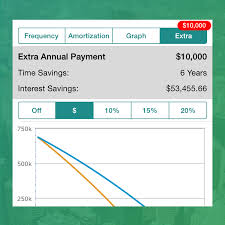 Mortgage Extra Payment Extra Payment Analyzer Canadian Mortgage App