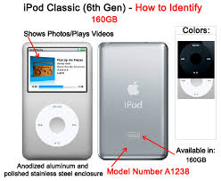 Ipod Classic Generations Chart Replacement Batteries For Apples Ipod Classic Iphone