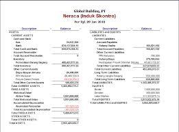 File laporan harian proyek konstruksi. Mudahnya Akuntansi Perusahaan Kontraktor Accurate Official