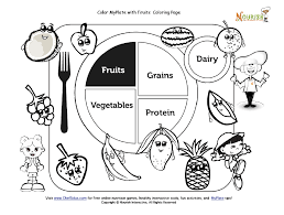 Color My Plate with Fruits Coloring Page   Nutrition Worksheets ...