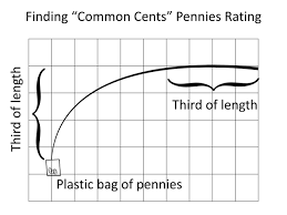Rod Power Chart Tenkara Rod Facts 5 Points You Need To Understand Before
