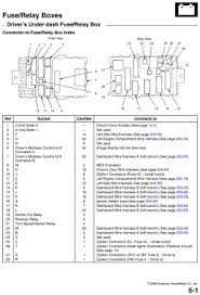 1986 pontiac parisienne 5 0l carburetor ohv 8cyl repair guides click image to see an enlarged view