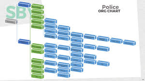 Baltimore County Police Department Organizational Chart Police City Of Salisbury Md