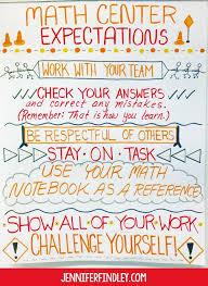 Math Anchor Charts To Start The Year