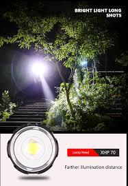 Hot Bán Kính Viễn Vọng Quay Zoom Nhật Bản Đèn Pin Sạc Led Torch Với Usb Sạc  - Buy Led Có Thể Sạc Lại Đèn Pin,Nhật Bản Đèn Pin,Có Thể Sạc Lại