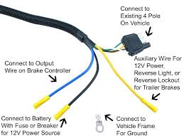 7 flat trailer wiring 4 pin trailer connector wiring diagram together with 7 pin trailer wiring
