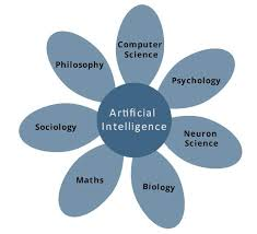 artificial intelligence ai everything you need to know clearias artificial intelligence applications
