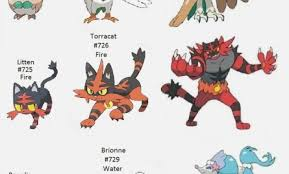 Litten Evolution Chart Sun 12 Circumstantial Sun And Moon Evolution Chart