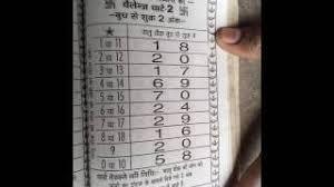 Hira Moti Satta Chart Heera Moti Kalyan 20 11 2017new Chart This Week Video In Mp4