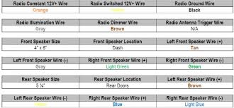 wiring harness diagram for 2001 gmc sonoma powerking co gm fuel pump wiring diagram 1997 gmc sonoma car stereo wiring diagram radiobuzz48, wiring diagram