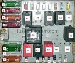 fuse box alfa romeo 147 fuse box diagram