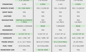 Gas Milage Chart Kozen Jasonkellyphoto Co