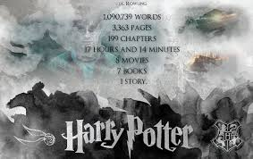 Harry Potter Wallpapers With Quotes WeNeedFun Inspiration Harry Potter Quotes Wallpaper