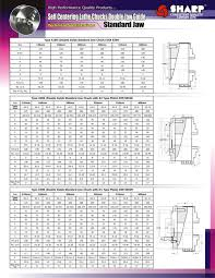 Double Guide Standard Jaw Chuck Manufacturers Self
