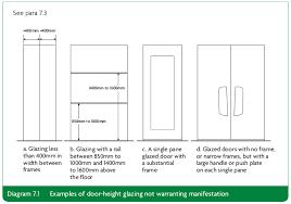 diagram 7 1 exles of door height glazing not warranting manifestation
