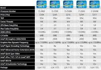 Intel I5 Speed Chart Intel Processor Socket Chart 5 Best Images Of Intel
