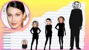 How Tall Is Bella Hadid? - Height ...
