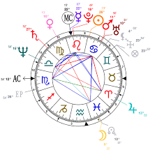 Astrology And Natal Chart Of Robin Williams Born On 1951 07 21