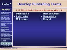 Chapter 7 Quick Links Slide 1 Performance Objectives Desktop