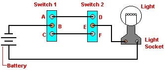 wayswitchwiringdiagram thumb jpg 2 way switch dc wiring diagram schematics baudetails info switch wiring diagram