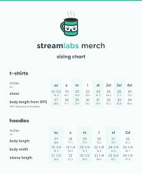 Streamlabs Merch Store Faqs Streamlabs