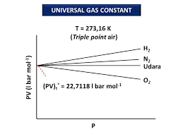gas constant bar. universal gas constant gas constant bar r