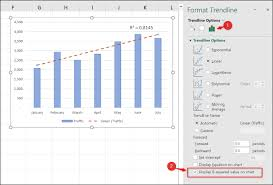 How To Work With Trendlines In Microsoft Excel Charts