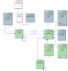 vars database schemaer diagram