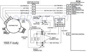 obd1 distributor wiring diagram druttamchandani com obd1 distributor wiring diagram distributor ignition system schematic obd1 honda distributor wiring diagram