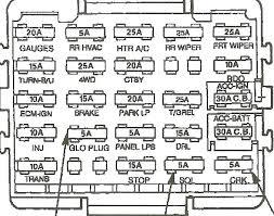 fuse box diagram 2008 chevy silverado 1500 oasissolutions co truck fuse block diagrams wiring data co van box 2008 chevy silverado diagram 08 speaker