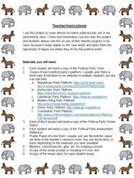 political party poster essay project by cullom corner tpt political party poster essay project